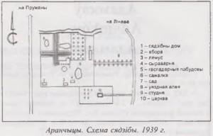 Радавое гняздо Ляжэнскіх